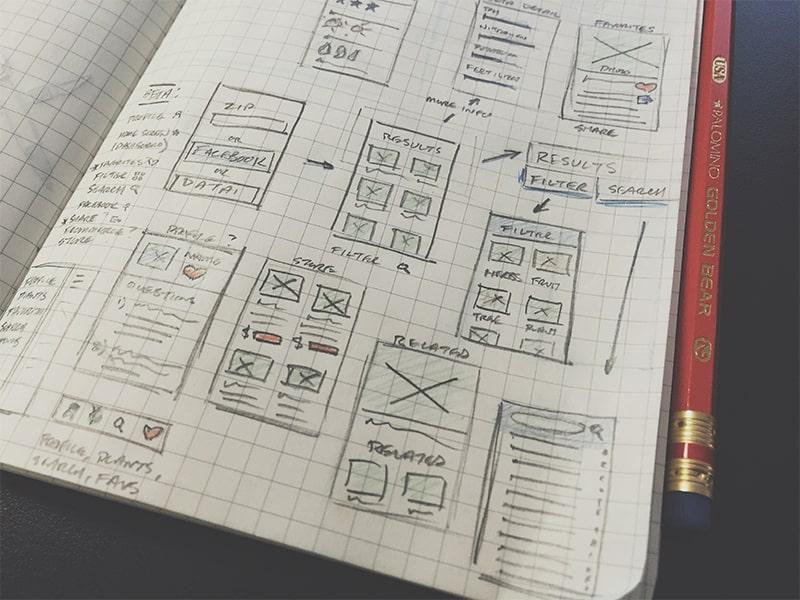 UX design company